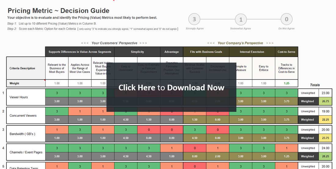 Pricing Metric Decision Guide by PricingWire